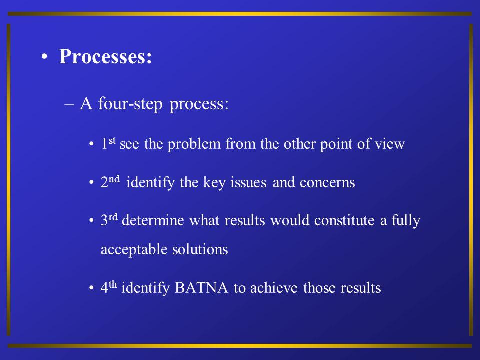 Processes: A four-step process: