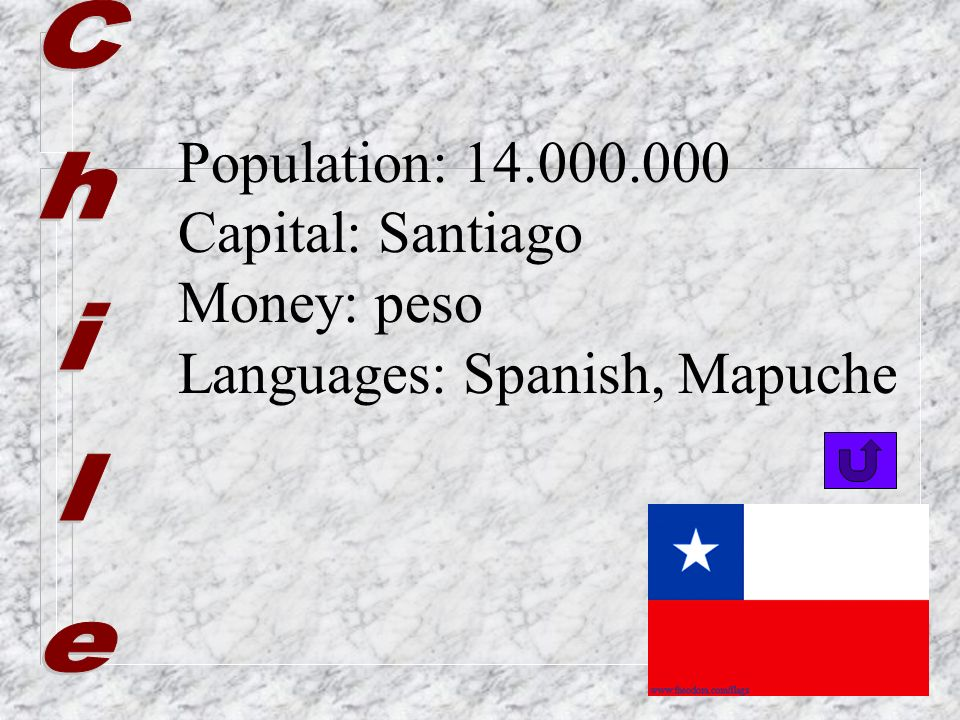 Chile Population: 14.000.000 Capital: Santiago Money: peso