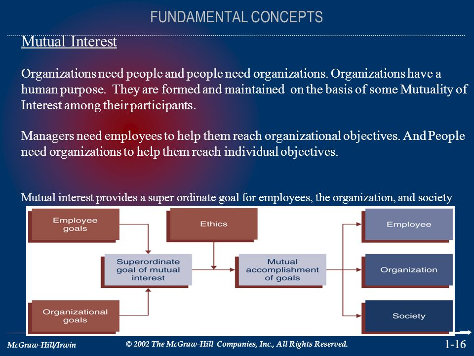 FUNDAMENTAL CONCEPTS Mutual Interest
