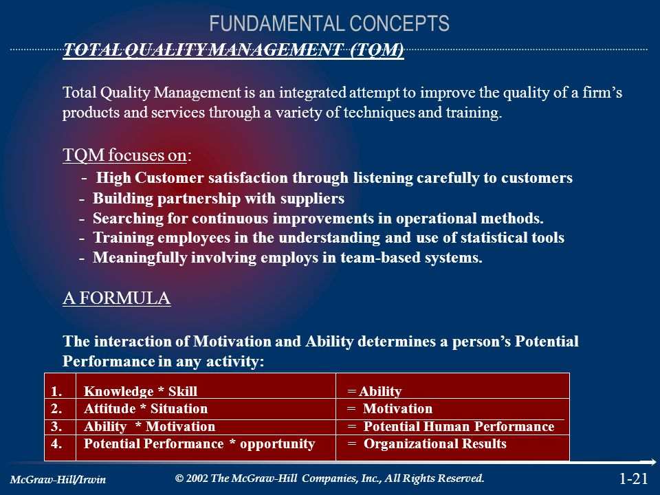 FUNDAMENTAL CONCEPTS TOTAL QUALITY MANAGEMENT (TQM)