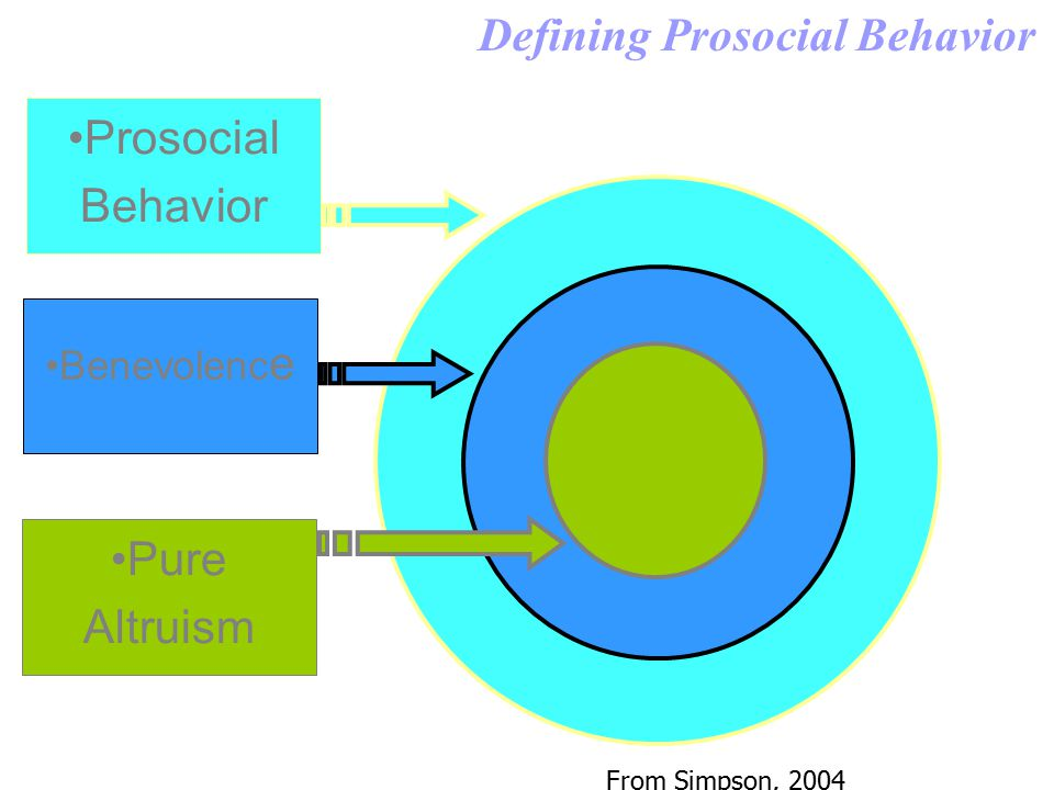 Defining Prosocial Behavior