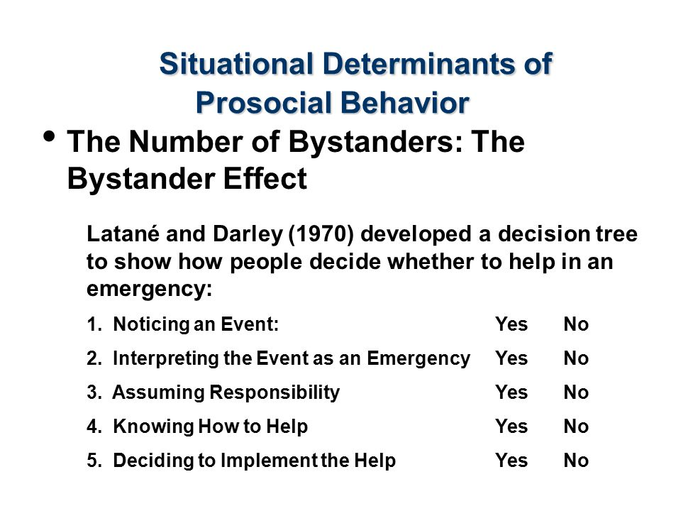 Examples of the Bystander Effect