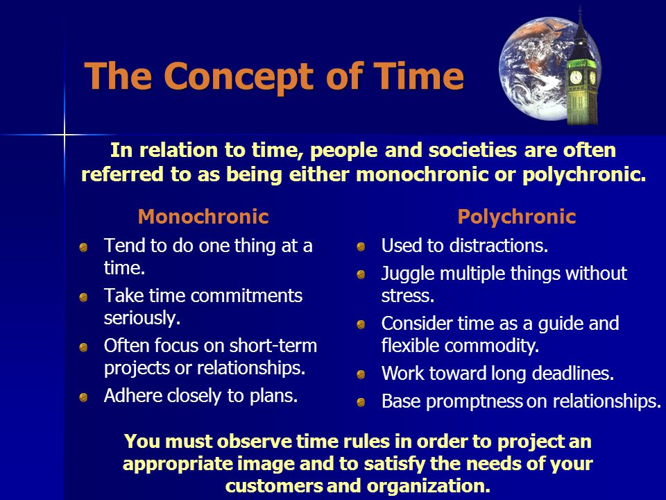 The Concept of Time In relation to time, people and societies are often referred to as being either monochronic or polychronic.