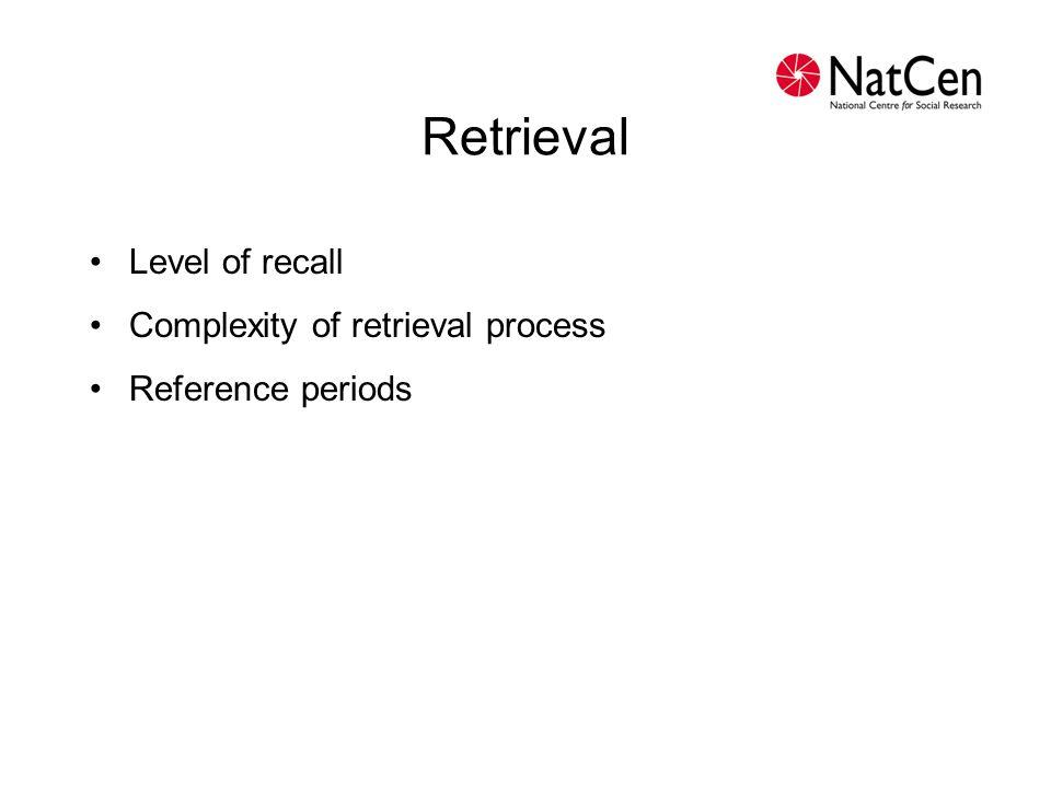 Retrieval Level of recall Complexity of retrieval process