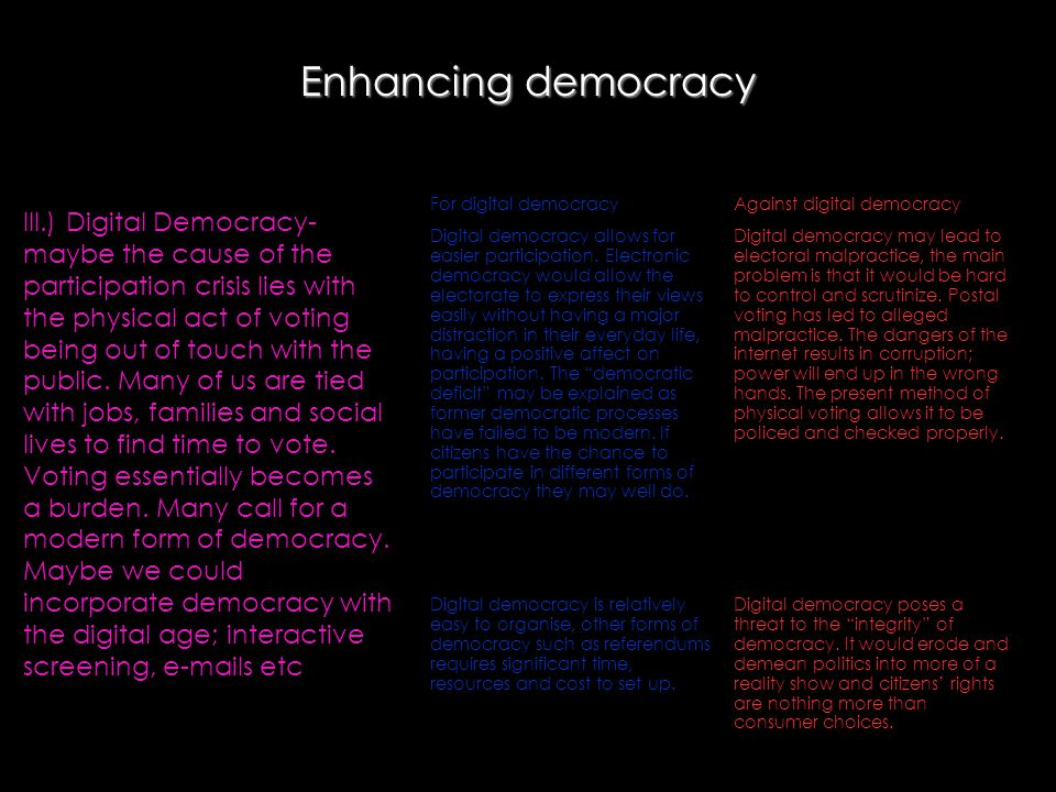 Enhancing democracy For digital democracy. Against digital democracy.
