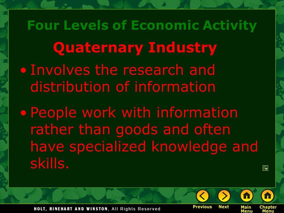 Four Levels of Economic Activity