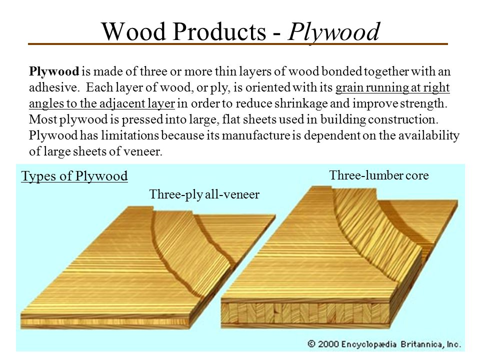Wood Products - Plywood