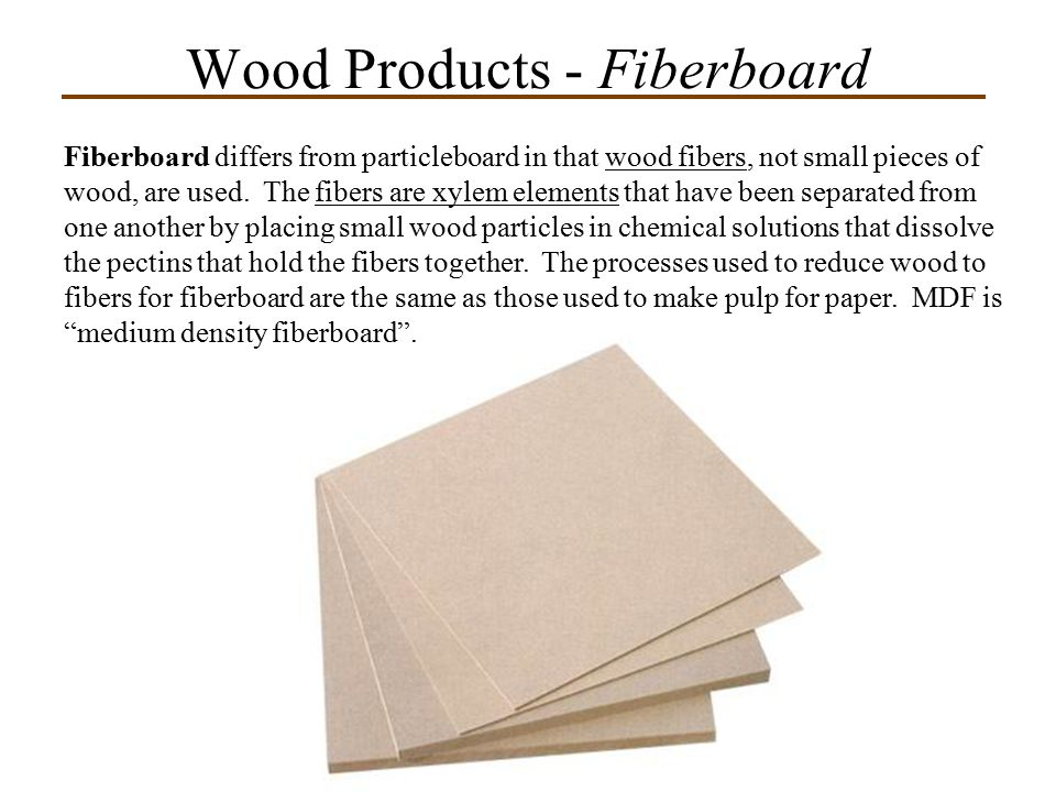 Wood Products - Fiberboard
