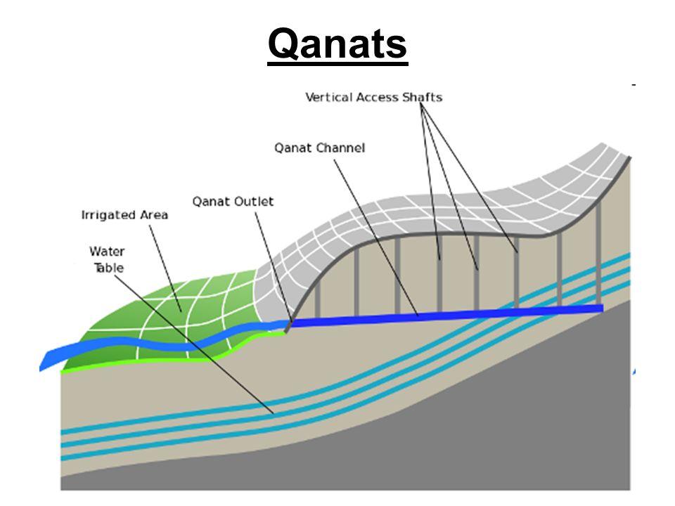 Qanats