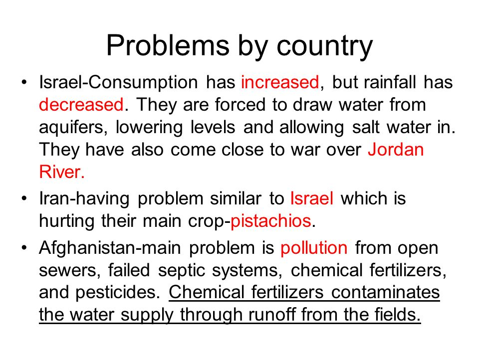 Problems by country