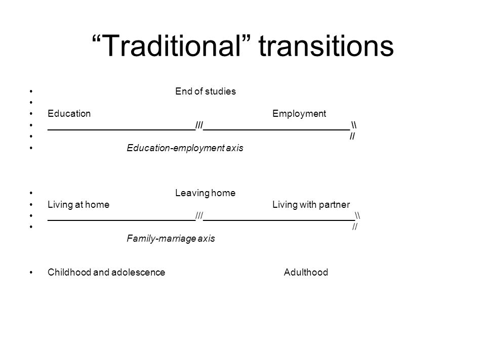 Traditional transitions