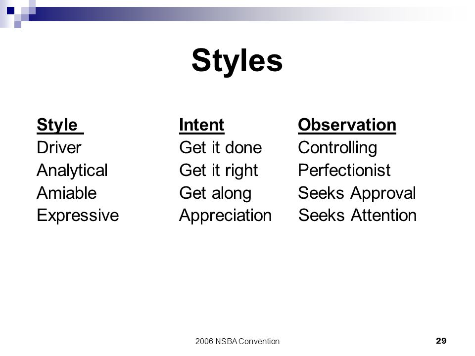 Styles Style Intent Observation Driver Get it done Controlling