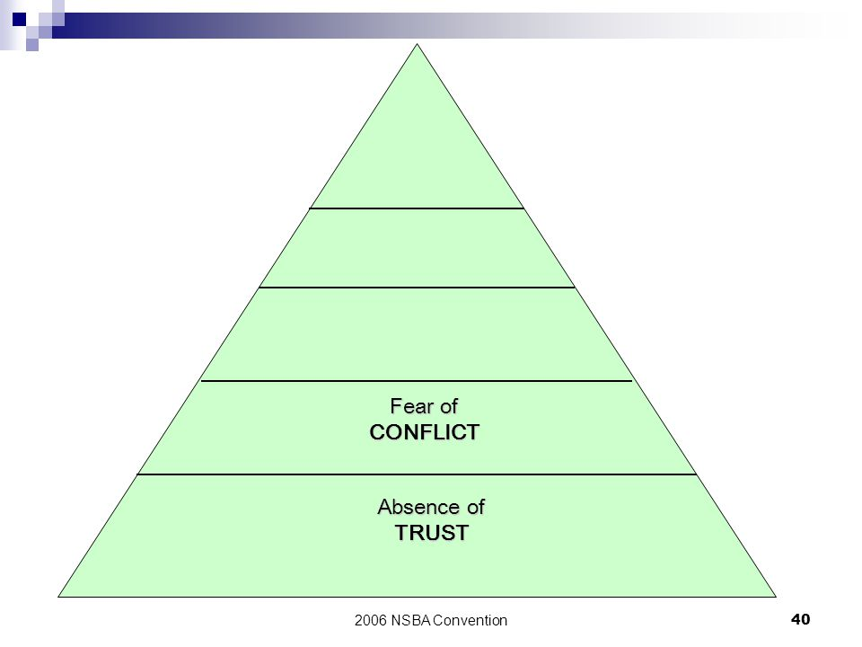 Fear of CONFLICT Absence of TRUST 2006 NSBA Convention