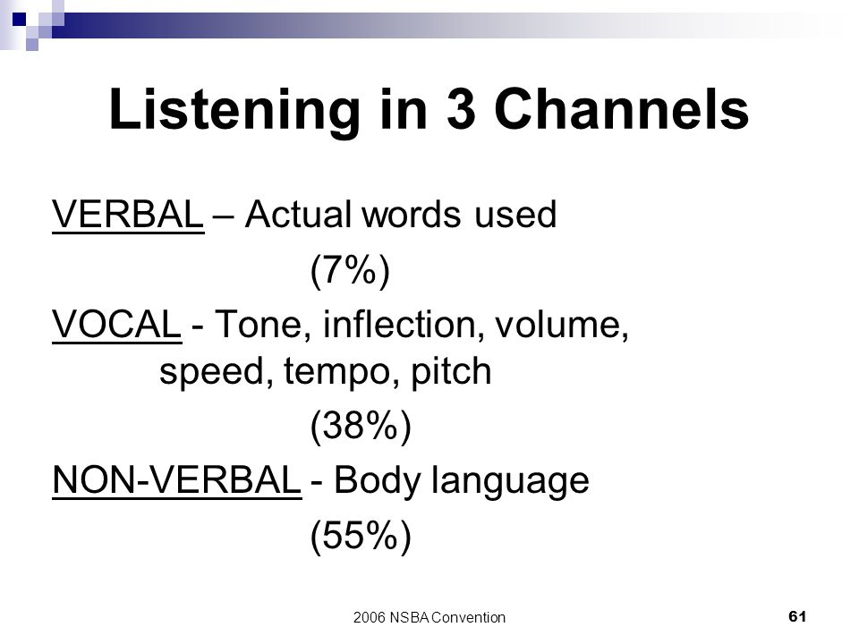 Listening in 3 Channels VERBAL – Actual words used (7%)