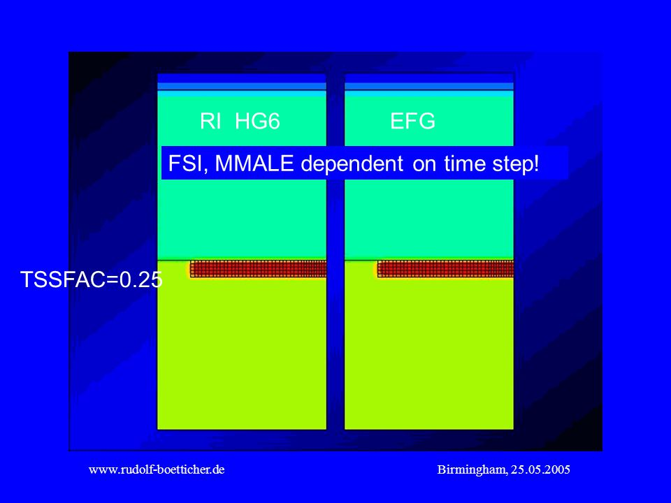 FSI, MMALE dependent on time step!