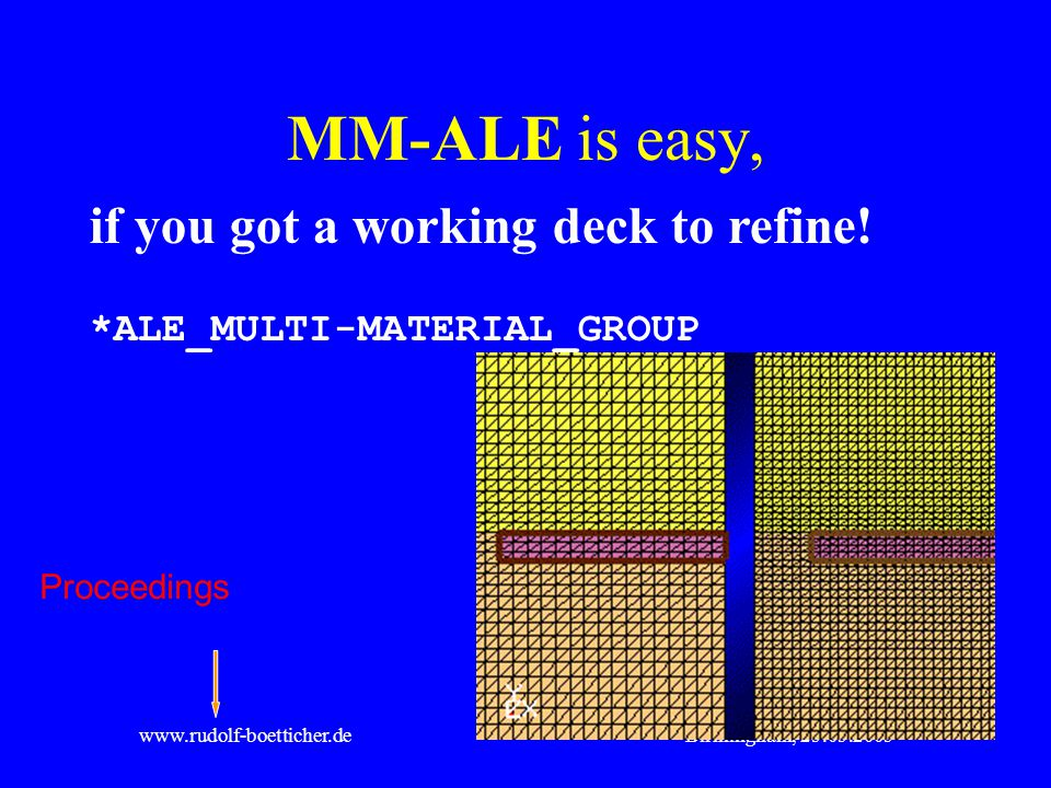 MM-ALE is easy, if you got a working deck to refine!