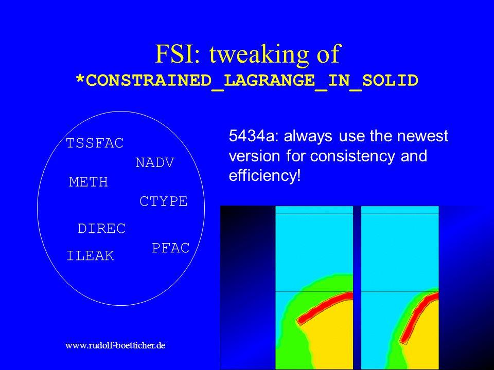FSI: tweaking of *CONSTRAINED_LAGRANGE_IN_SOLID