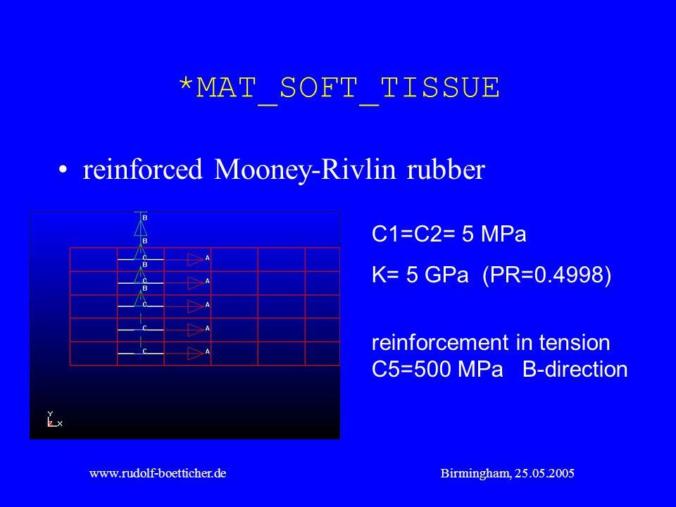 *MAT_SOFT_TISSUE reinforced Mooney-Rivlin rubber C1=C2= 5 MPa