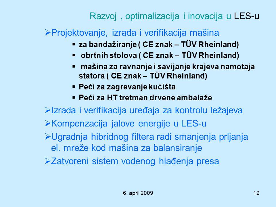 Razvoj , optimalizacija i inovacija u LES-u