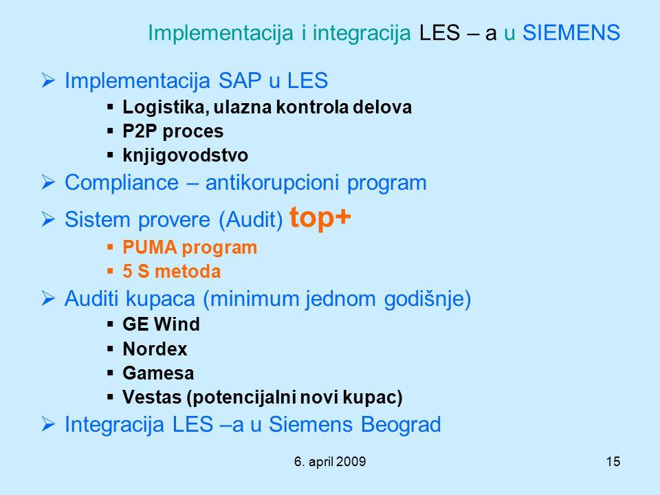 Implementacija i integracija LES – a u SIEMENS