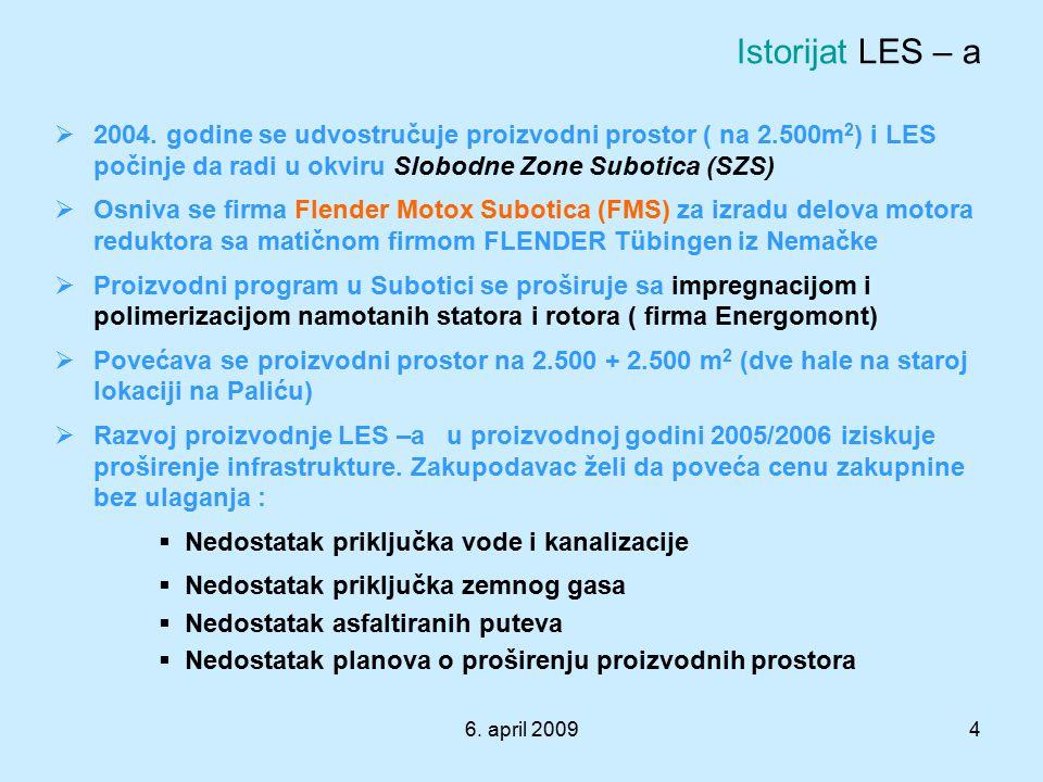 Istorijat LES – a 2004. godine se udvostručuje proizvodni prostor ( na 2.500m2) i LES počinje da radi u okviru Slobodne Zone Subotica (SZS)