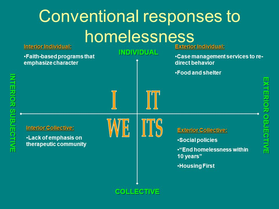 Conventional responses to homelessness