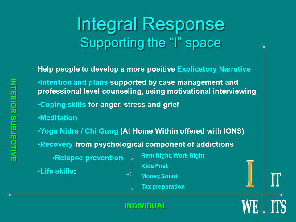 Integral Response Supporting the I space