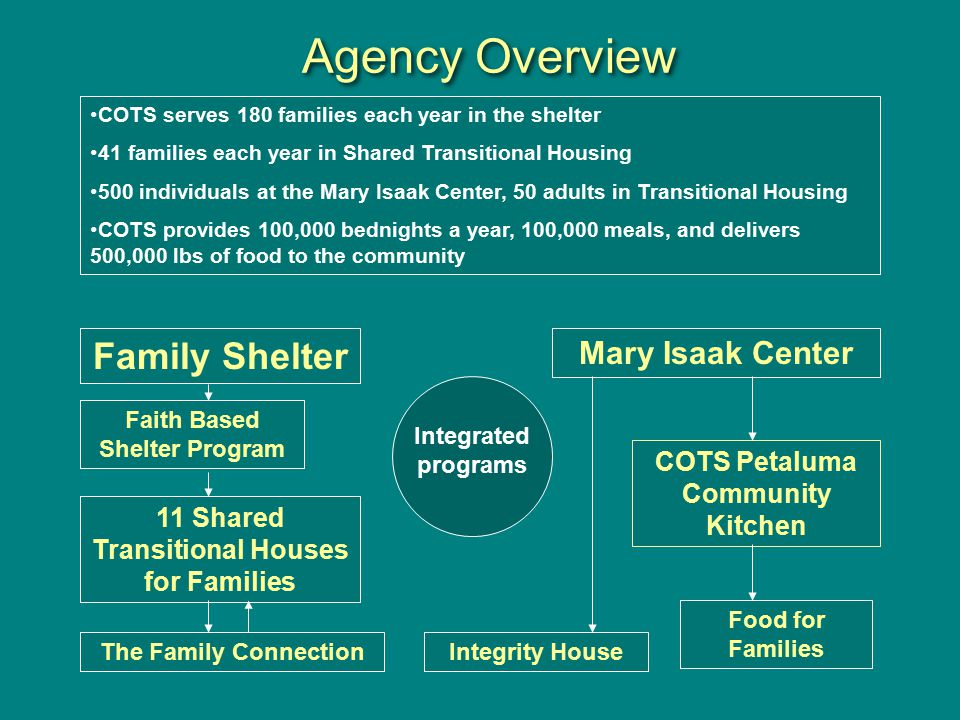 Agency Overview Family Shelter Mary Isaak Center