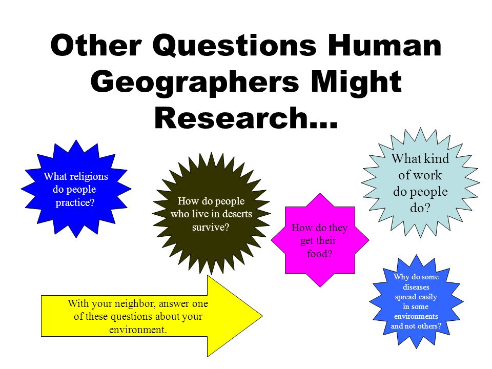 Other Questions Human Geographers Might Research…