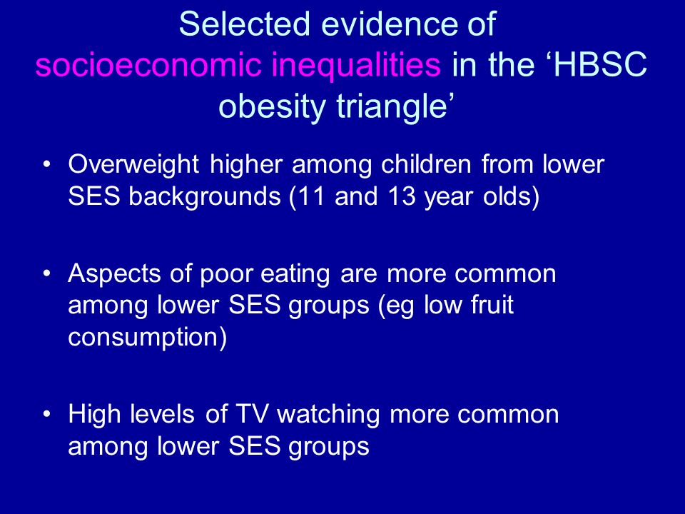 Selected evidence of socioeconomic inequalities in the 'HBSC obesity triangle'