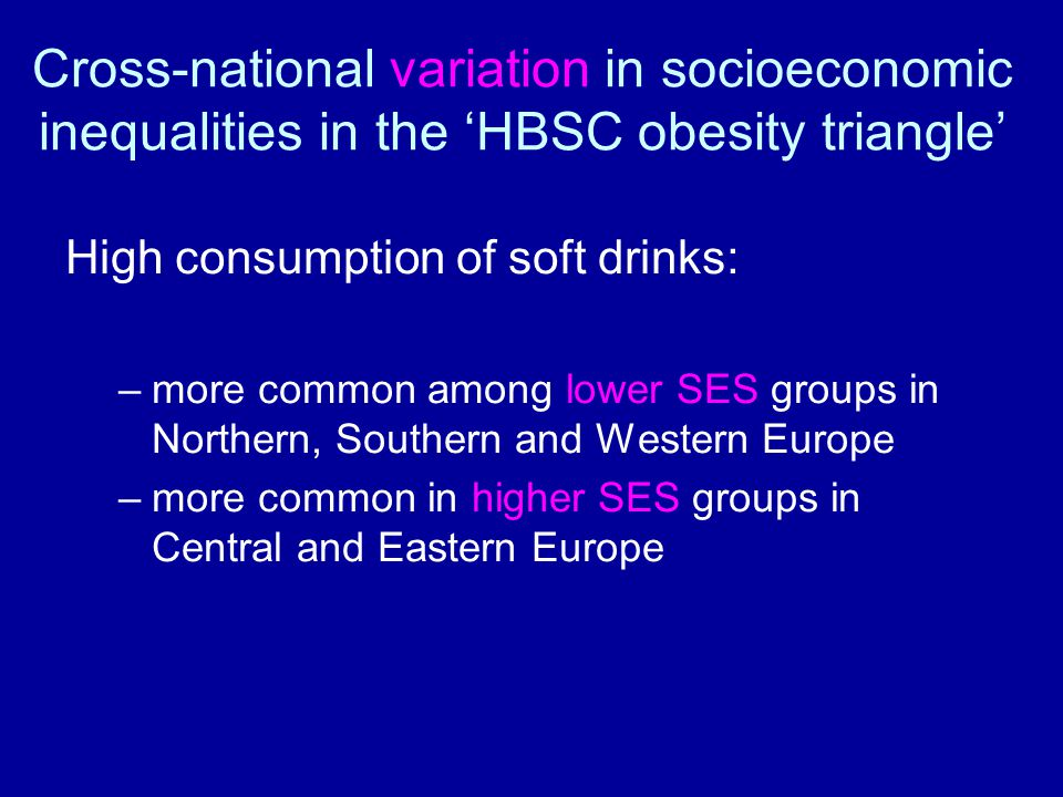 Cross-national variation in socioeconomic inequalities in the 'HBSC obesity triangle'