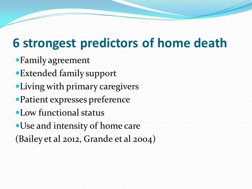 6 strongest predictors of home death
