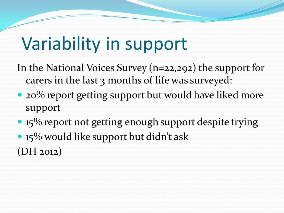 Variability in support