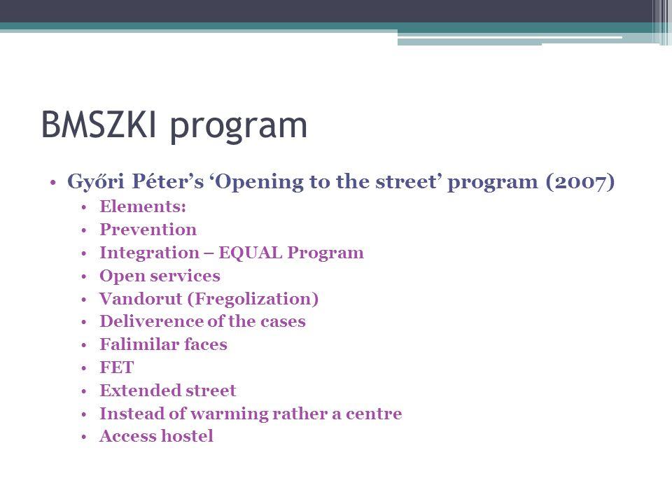 BMSZKI program Győri Péter's 'Opening to the street' program (2007)