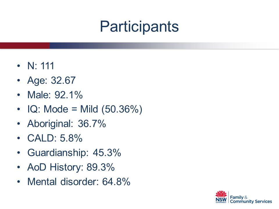 Participants N: 111 Age: 32.67 Male: 92.1% IQ: Mode = Mild (50.36%)