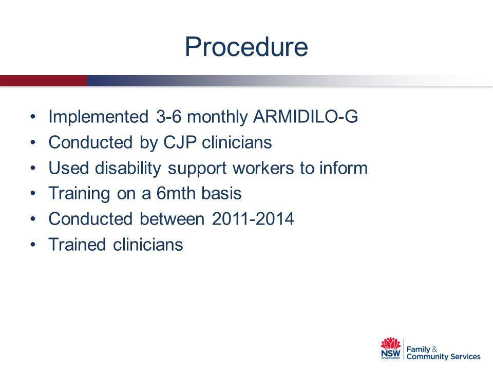Procedure Implemented 3-6 monthly ARMIDILO-G