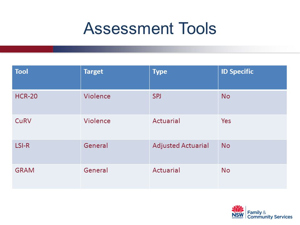 Assessment Tools Tool Target Type ID Specific HCR-20 Violence SPJ No