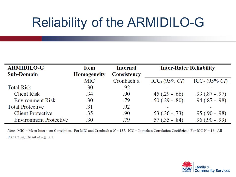 Reliability of the ARMIDILO-G