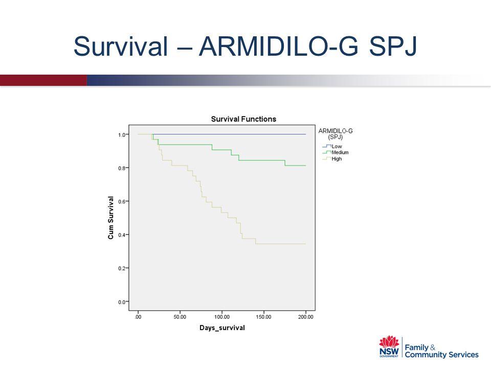 Survival – ARMIDILO-G SPJ