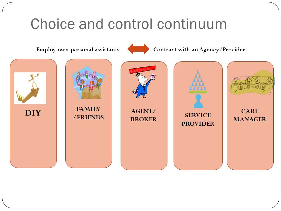 Choice and control continuum
