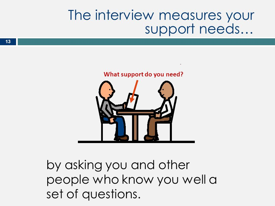 The interview measures your support needs…