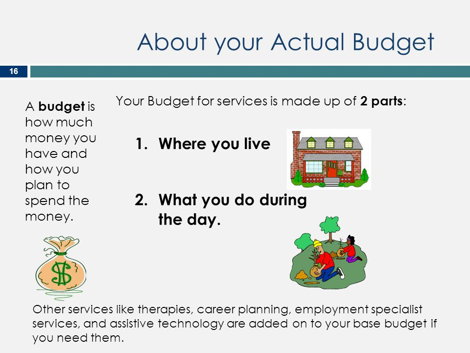 About your Actual Budget