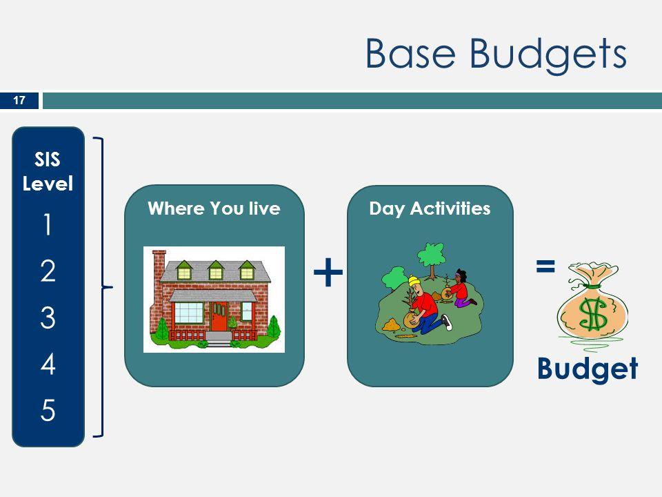 + Base Budgets = 1 2 3 4 5 Budget SIS Level Where You live
