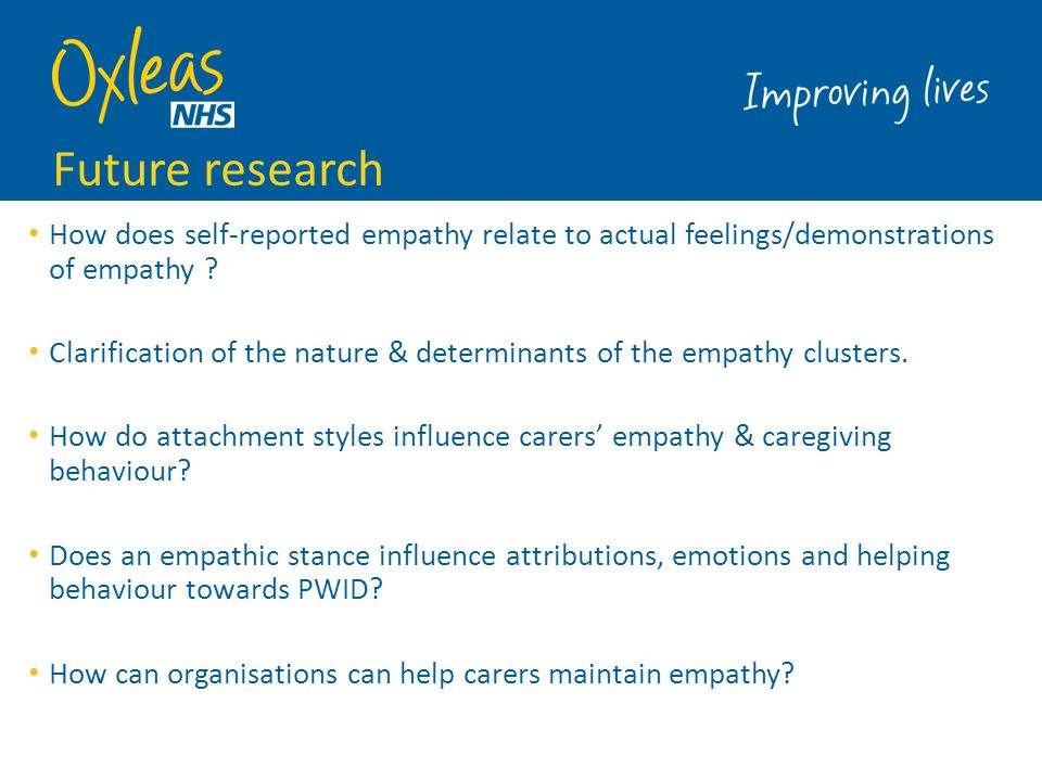 Future research How does self-reported empathy relate to actual feelings/demonstrations of empathy