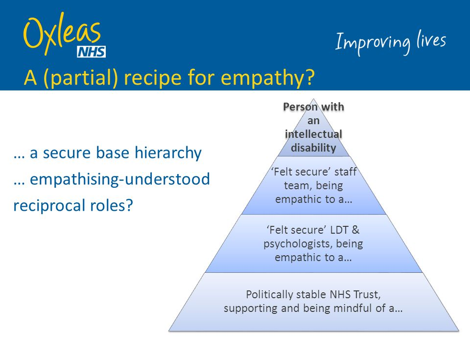 A (partial) recipe for empathy