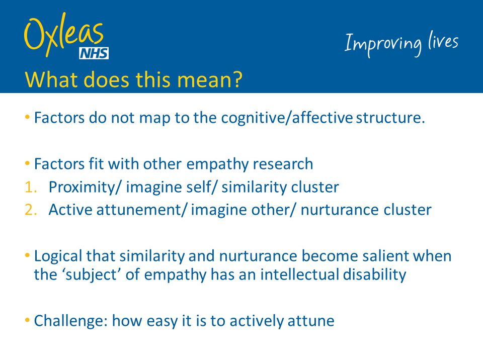 What does this mean Factors do not map to the cognitive/affective structure. Factors fit with other empathy research.