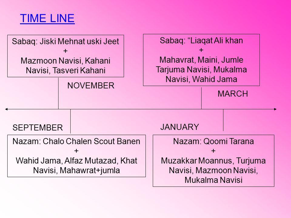 TIME LINE Sabaq: Jiski Mehnat uski Jeet +