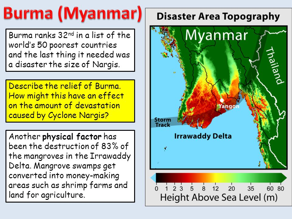 Burma (Myanmar) Burma ranks 32nd in a list of the world's 50 poorest countries and the last thing it needed was a disaster the size of Nargis.