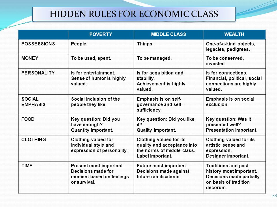 HIDDEN RULES FOR ECONOMIC CLASS