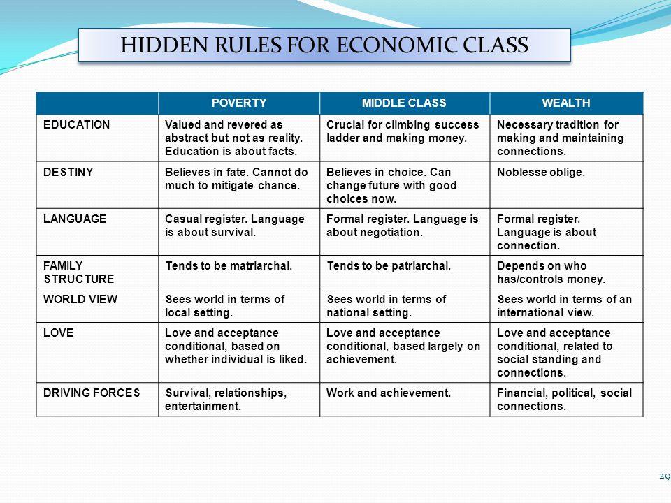 Hidden Rules of Economic Class HIDDEN RULES FOR ECONOMIC CLASS